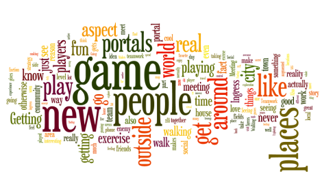 Ingress wordle