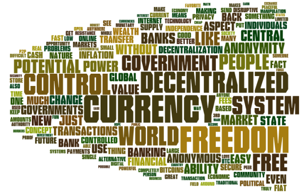 "Words used in descriptions of ""favourite aspects of Bitcoin"""